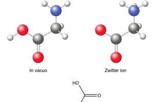 Стоит ли пить Глицин: плюсы и возможный вред от препарата