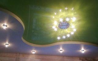 Тканевые натяжные потолки – плюсы и минусы полотен, особенности эксплуатации