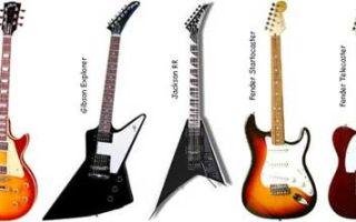 Стоит ли покупать классическую гитару: плюсы и минусы инструмента