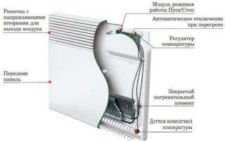 Газовый конвектор: плюсы, минусы, особенности и критерии выбора