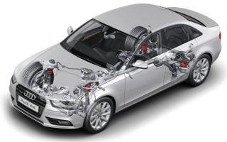 Audi A4 (Ауди): плюсы и минусы автомобиля, отзывы владельцев