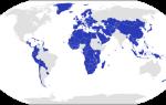 Основные плюсы и минусы федеративного государства