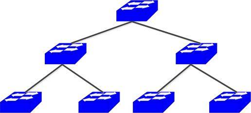 Топология дерево: основные плюсы и минусы