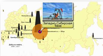 Основные плюсы и минусы топливной промышленности