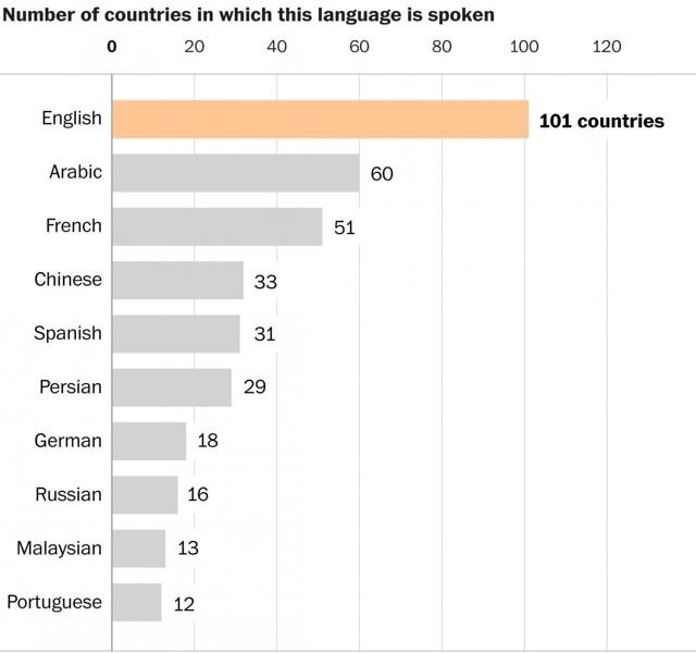 Стоит ли изучать язык php и насколько он перспективен?