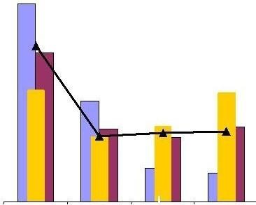 Рыночная система экономики: плюсы и минусы