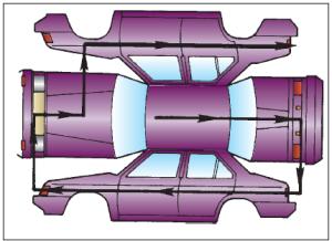 Покраска авто зимой — плюсы и минусы