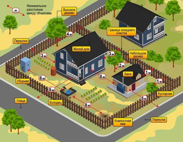 Строительство бани из газобетона — плюсы и минусы