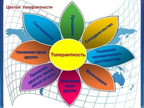 Основные плюсы и минусы многонационального государств