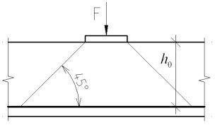 Фундамент перевернутая чаша: описание, плюсы и минусы