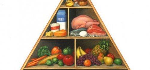 Раздельное питание, его плюсы и минусы