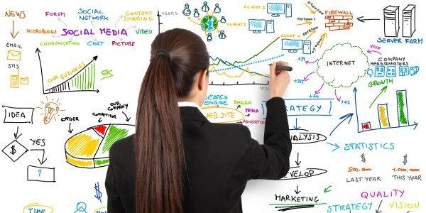 Плюсы и минусы концепции маркетинга