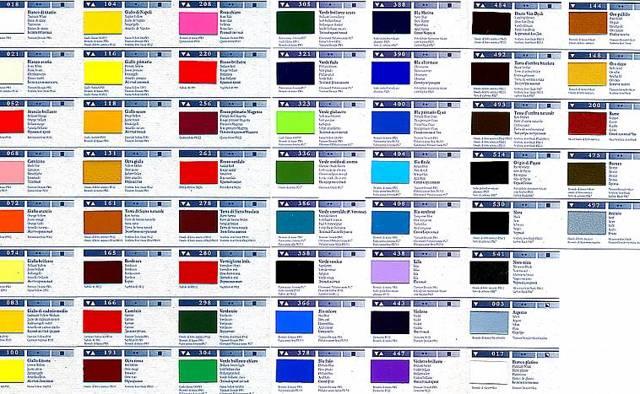 Плюсы и минусы выбора и использования акриловой краски