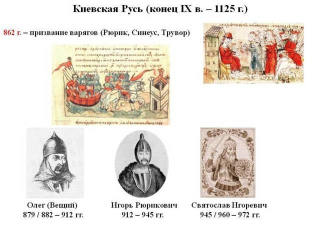 Основные плюсы и минусы норманнской теории