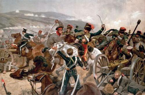 Военная реформа Александра 2: значение, плюсы и минусы