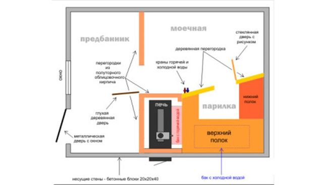 Баня из полистиролбетона: плюсы и минусы