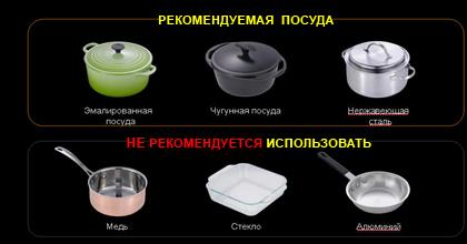 Индукционная варочная панель(плита) — преимущевства и недостатки