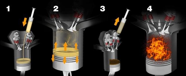 Нужно ли делать раскоксовку двигателя?
