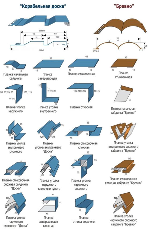 Плюсы и минусы металлического сайдинга