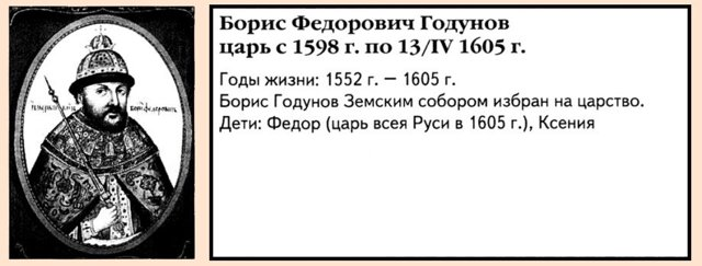 Плюсы и минусы правления Бориса Годунова
