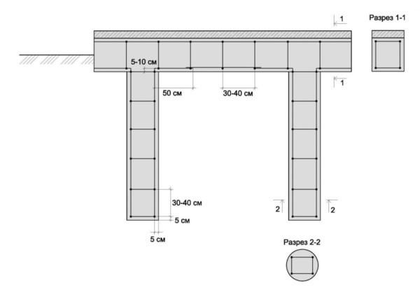 Свайно-ростверковый фундамент: плюсы и минусы выбора