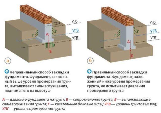 Баня из газосиликатных блоков: плюсы и минусы