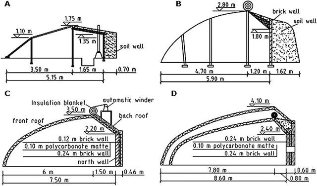 Теплица из поликарбоната: плюсы, минусы и особенности