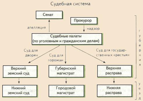 Главные плюсы и минусы правления Екатерины 1
