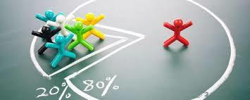 Плюсы и минусы монополистической конкуренции