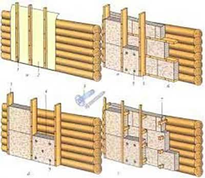 Стоит ли утеплять деревянный дом изнутри?