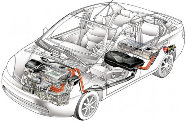 Плюсы, минусы и особенности гибридных автомобилей