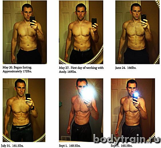 Стоит ли тренироваться на голодный желудок?