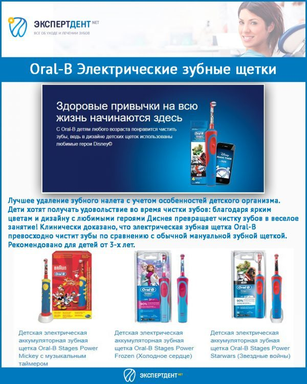 Электрическая зубная щетка: плюсы и минусы выбора