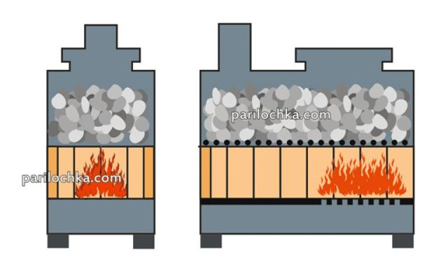 Кирпичная печь в бане — плюсы и минусы