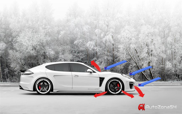 Стоит ли делать утепление двигателя автомобиля зимой