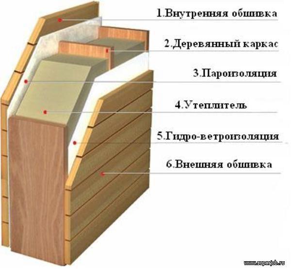 Каркасная баня: плюсы, минусы и особенности