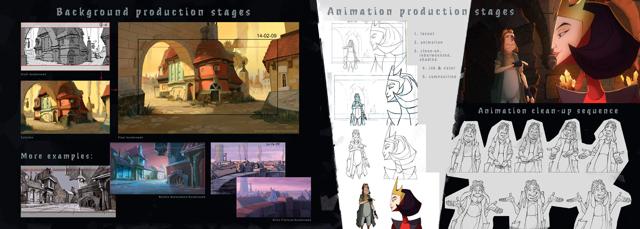 Профессия мультипликатор: плюсы и минусы