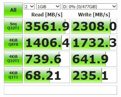 Стоит ли покупать ssd диск для компьютера