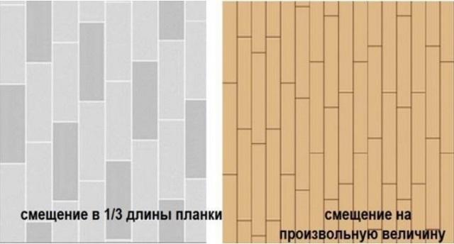 ПВХ плитка для пола: плюсы и минусы использования