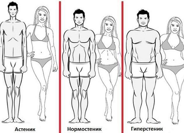 Стоит ли худеть перед беременностью: плюсы и минусы