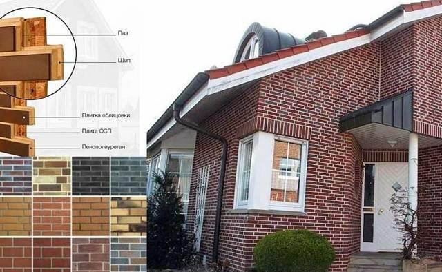 Фасадные панели для дома: плюсы и минусы выбора
