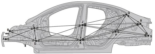 Плюсы и минусы автомобиля hyundai solaris