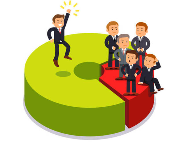 Плюсы и минусы антимонопольной политики